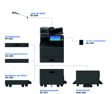 Neue TOSHIBA-Multifunktionssysteme e-STUDIO330AC und e-STUDIO400AC